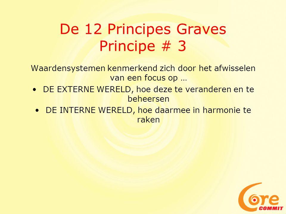 De 12 Principes Graves Principe # 3