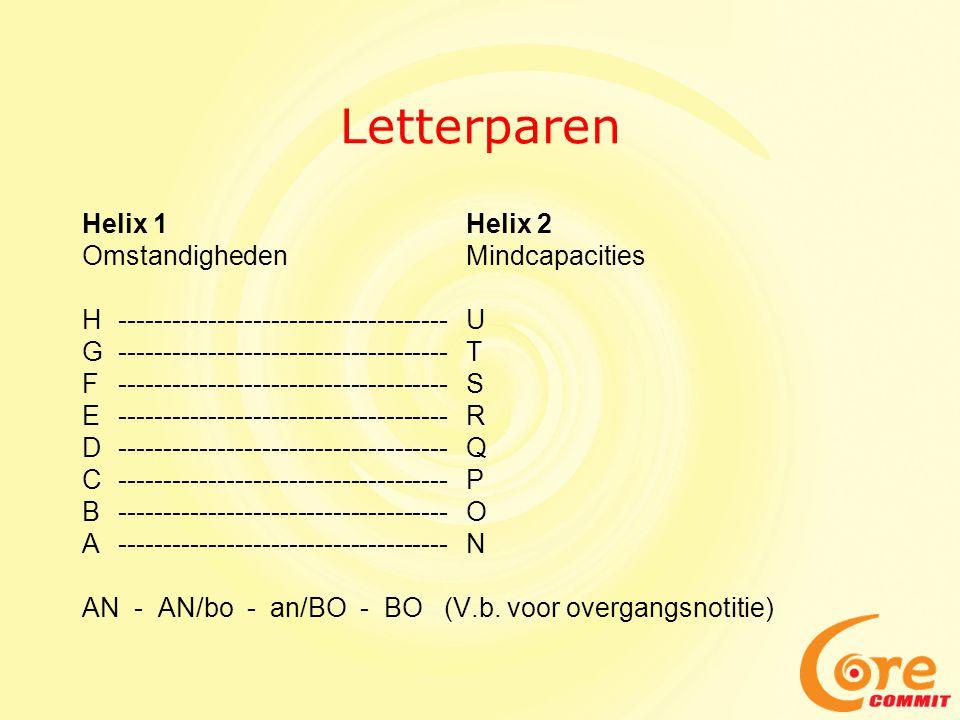 Letterparen Helix 1 Helix 2 Omstandigheden Mindcapacities