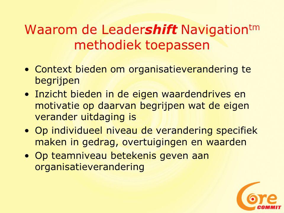 Waarom de Leadershift Navigationtm methodiek toepassen