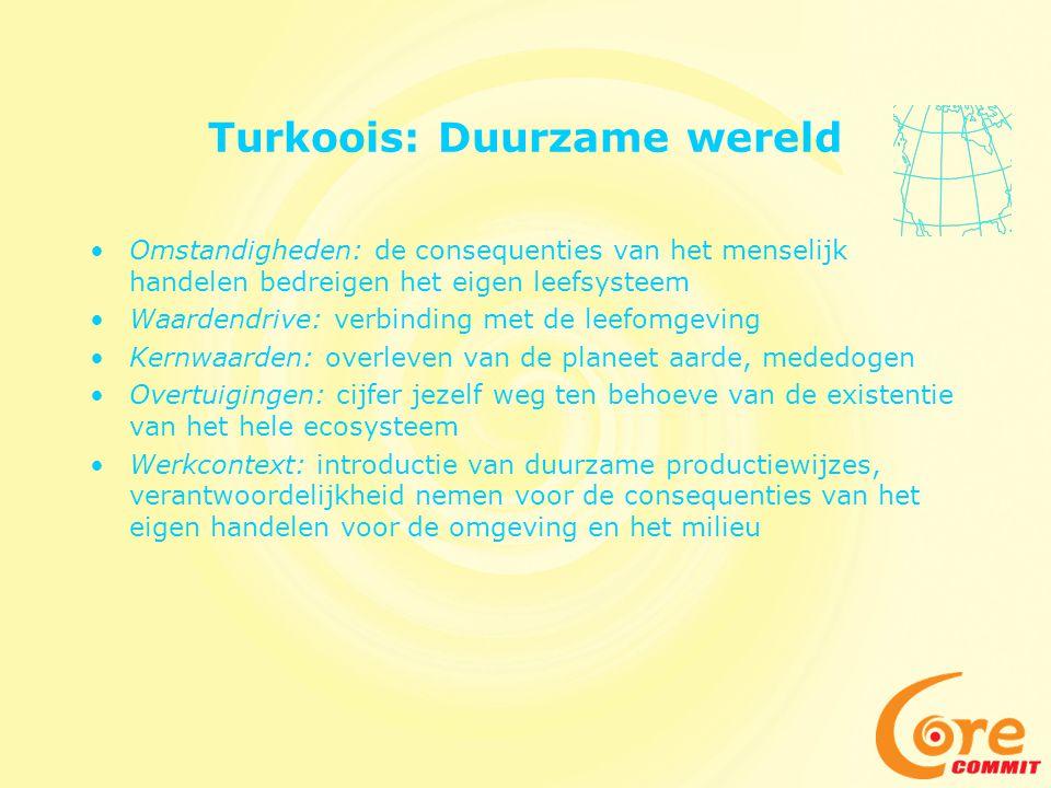 Turkoois: Duurzame wereld