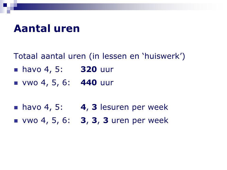 Aantal uren Totaal aantal uren (in lessen en 'huiswerk')