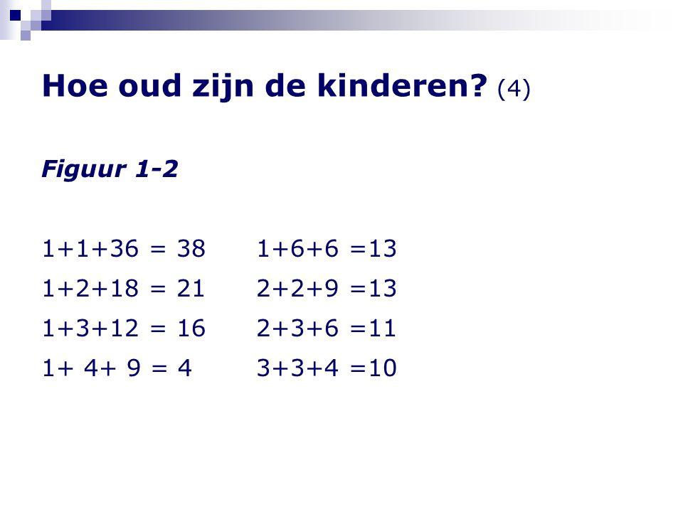 Hoe oud zijn de kinderen (4)