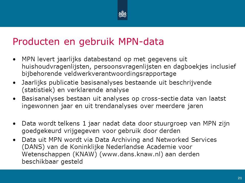 Producten en gebruik MPN-data