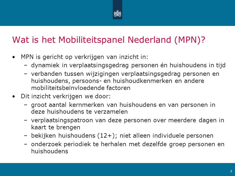 Wat is het Mobiliteitspanel Nederland (MPN)
