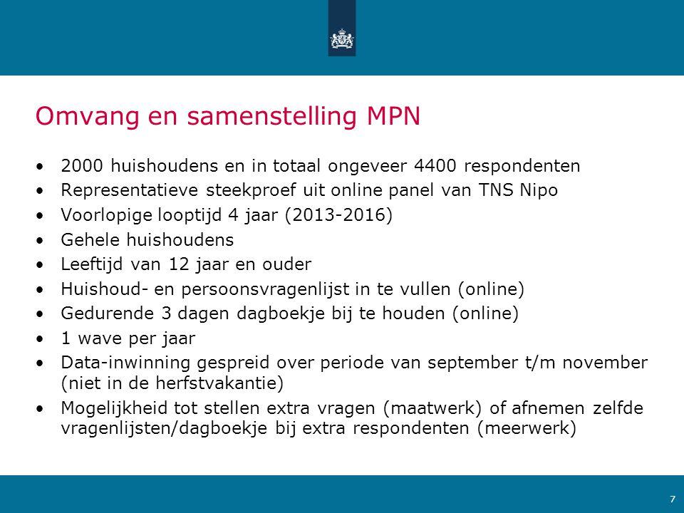 Omvang en samenstelling MPN