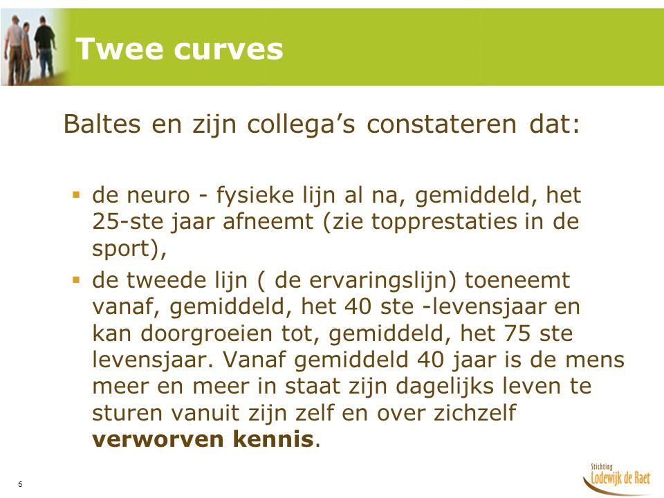 Twee curves Baltes en zijn collega's constateren dat: