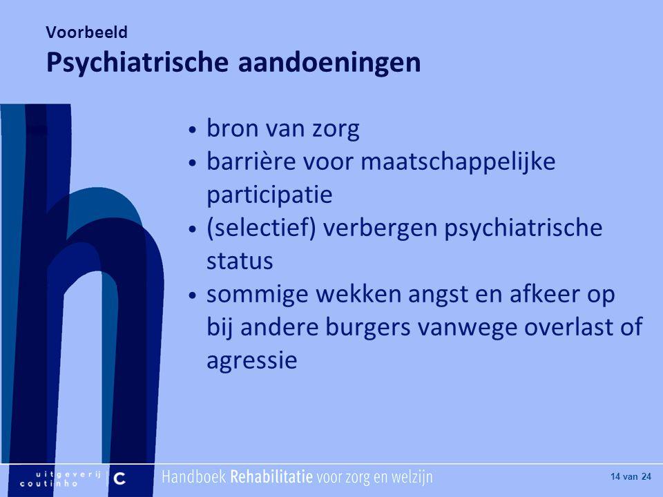 Voorbeeld Psychiatrische aandoeningen
