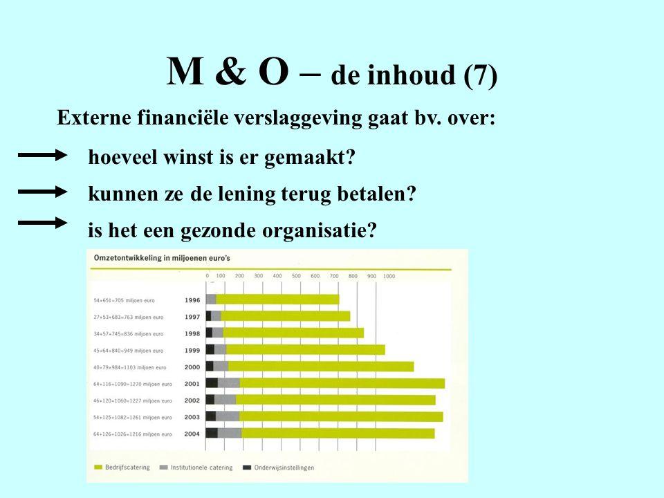 M & O – de inhoud (7) Externe financiële verslaggeving gaat bv. over: