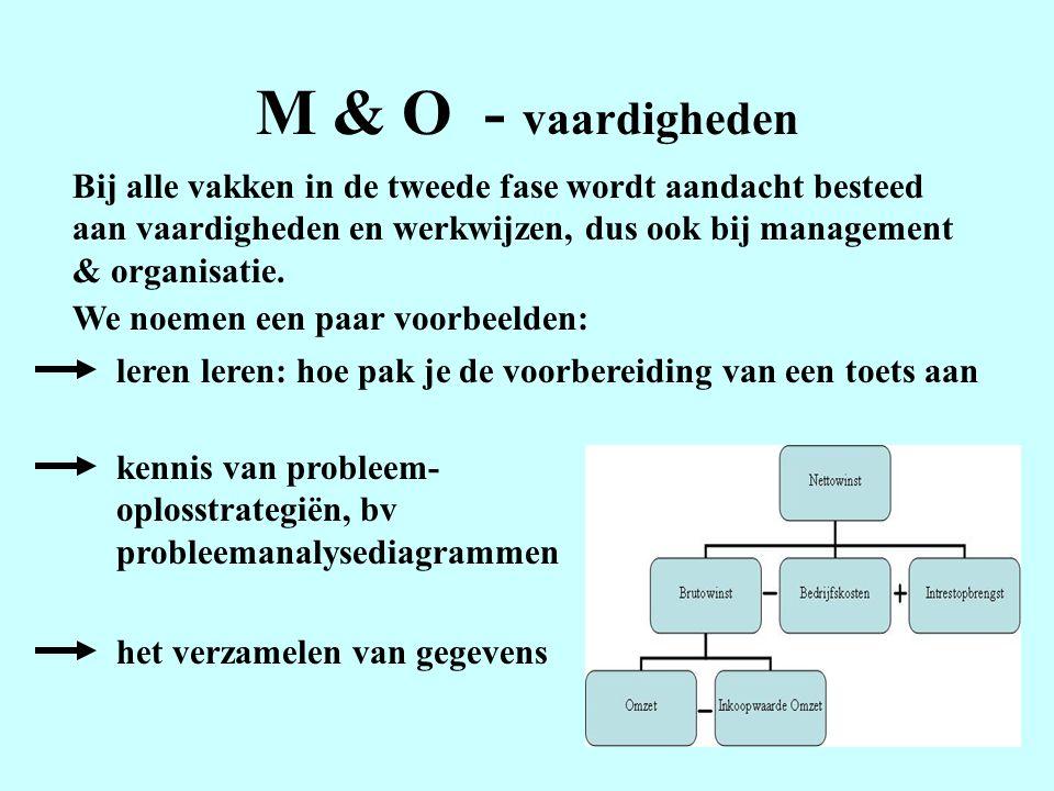 management en organisatie Alle examens voor management en organisatie havo vanaf 1999 compleet en  gratis op een rij.