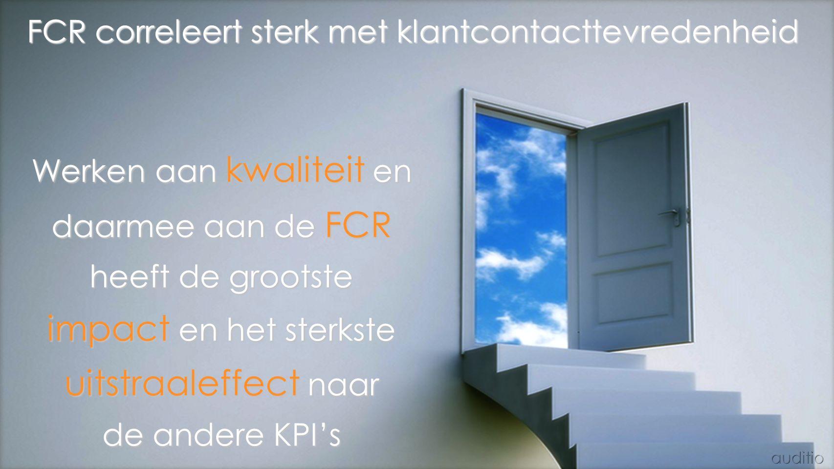 FCR correleert sterk met klantcontacttevredenheid