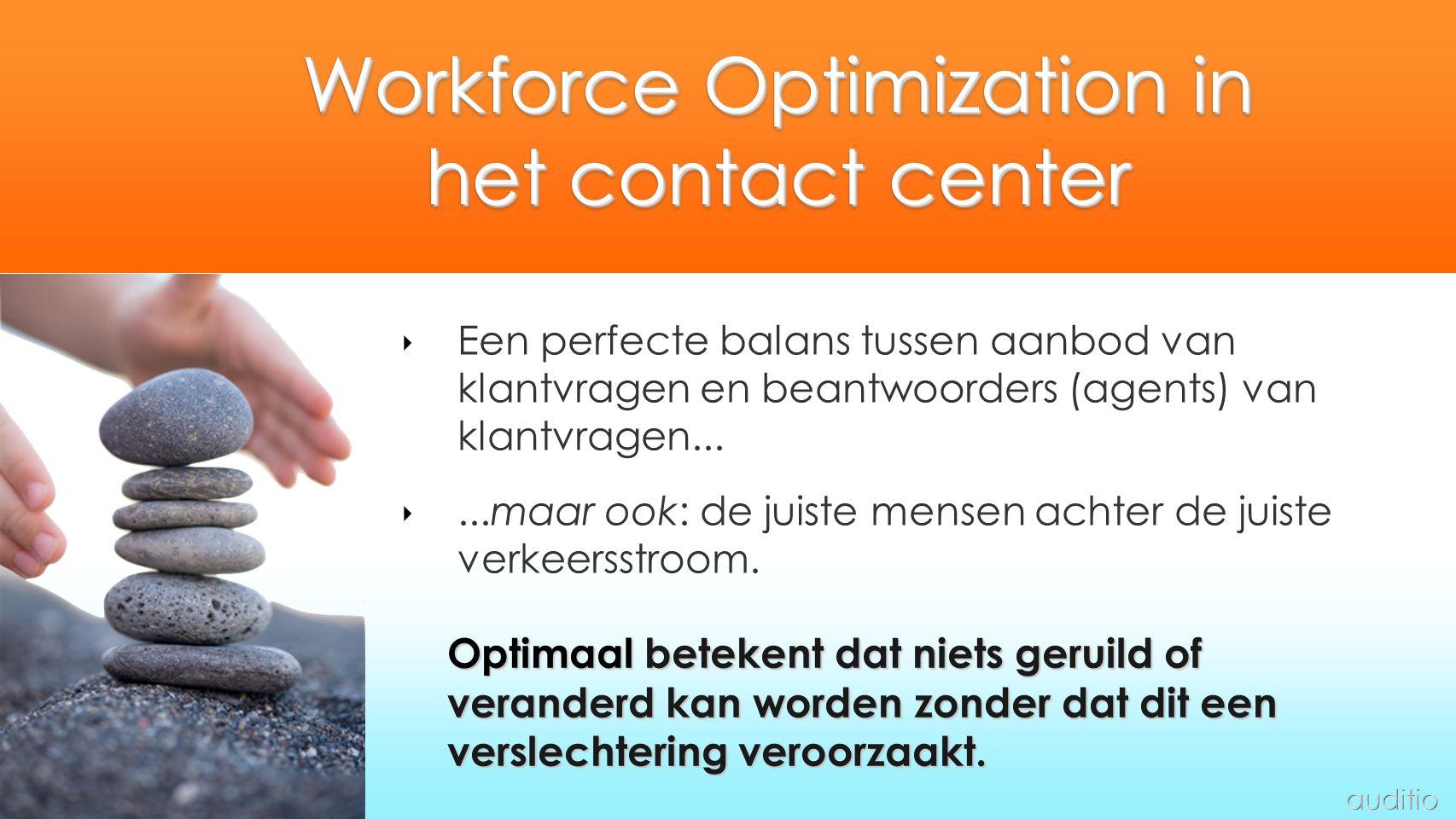 Workforce Optimization in het contact center