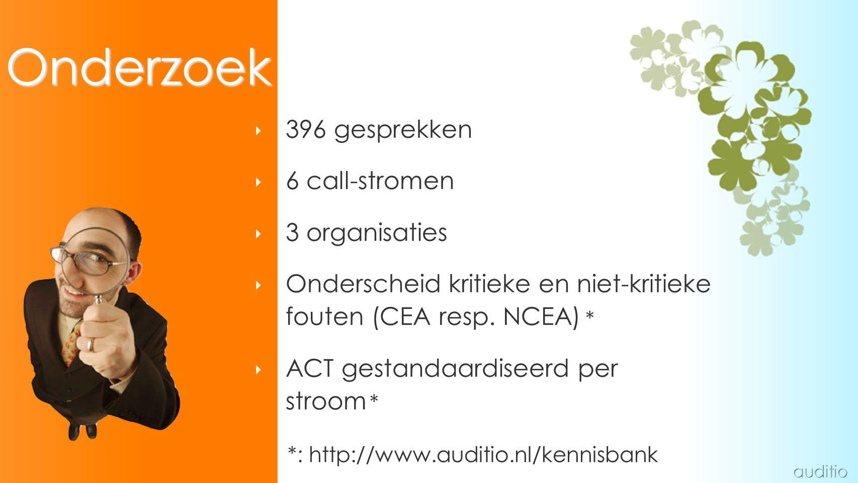 Onderzoek 396 gesprekken 6 call-stromen 3 organisaties