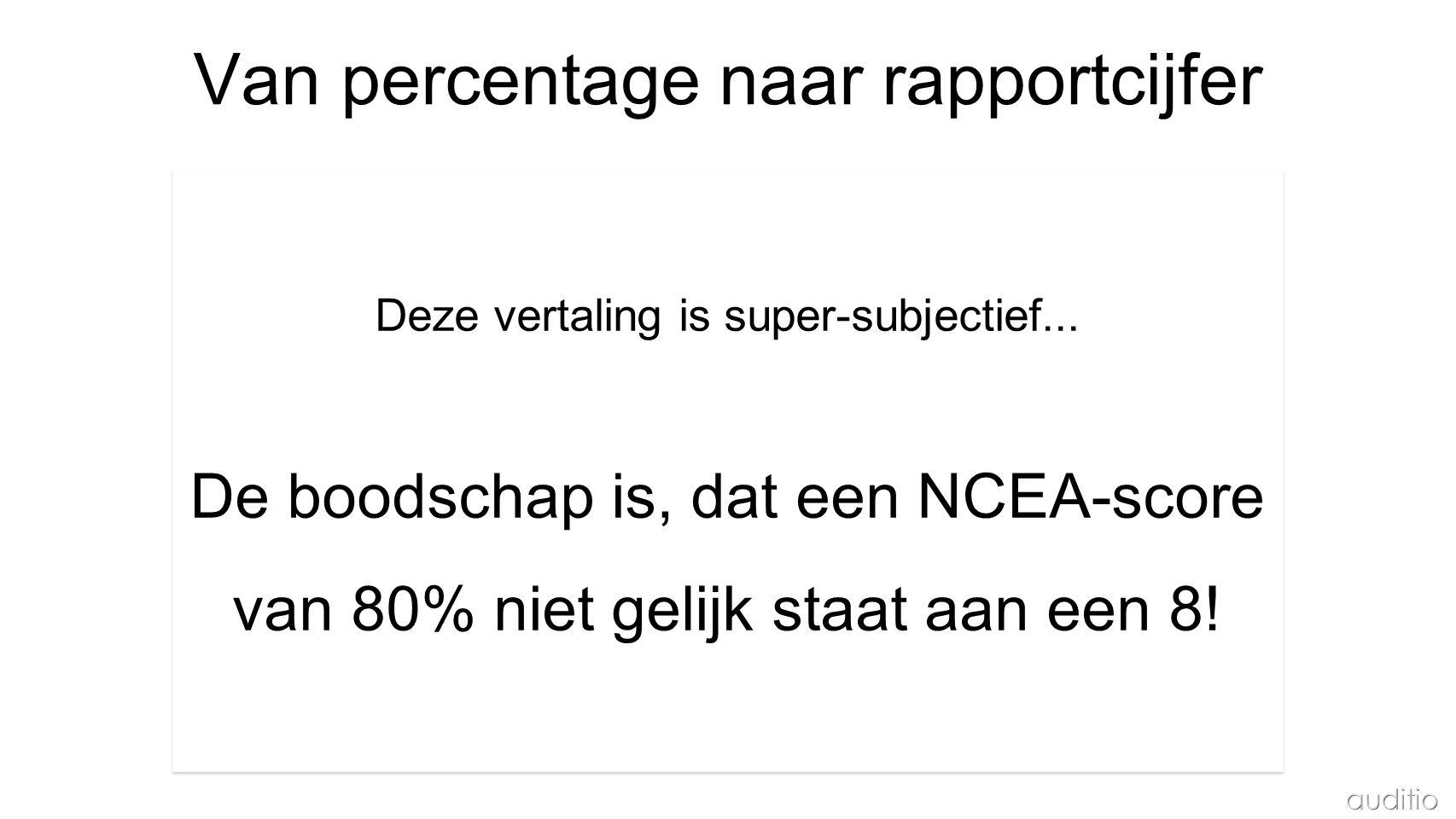 Van percentage naar rapportcijfer