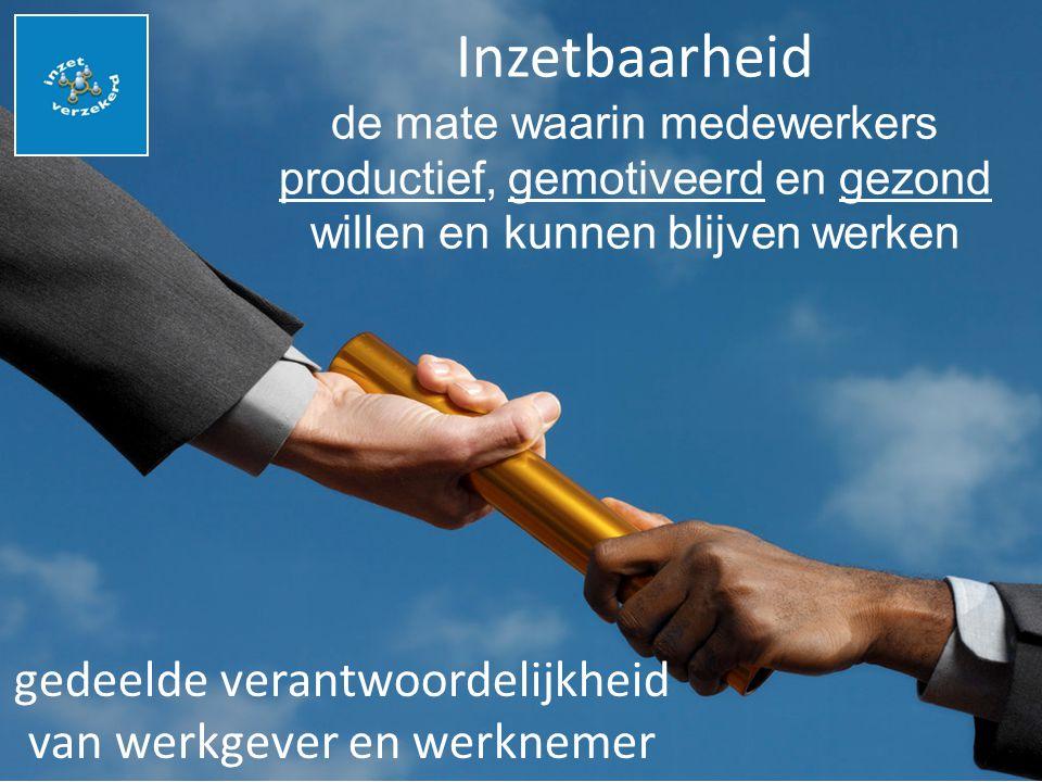 gedeelde verantwoordelijkheid van werkgever en werknemer