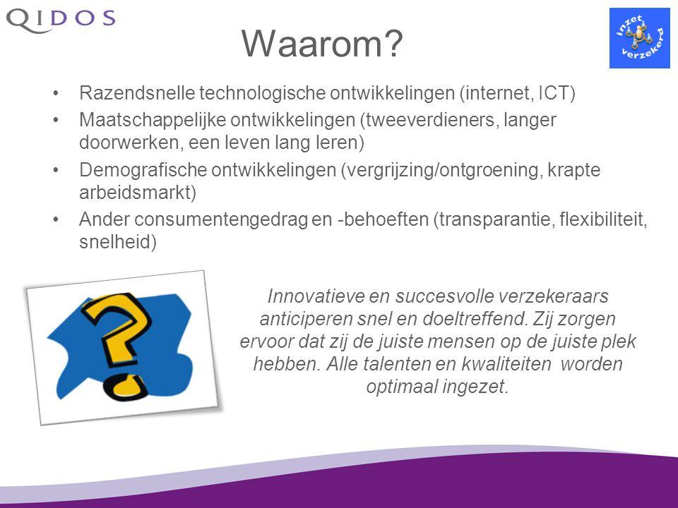 Waarom Razendsnelle technologische ontwikkelingen (internet, ICT)