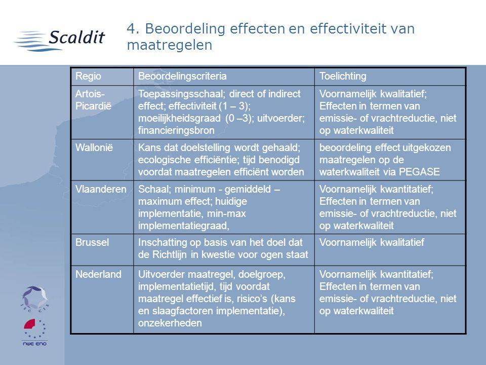 4. Beoordeling effecten en effectiviteit van maatregelen