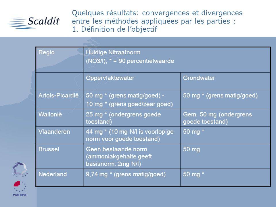 4/2/2017 Quelques résultats: convergences et divergences entre les méthodes appliquées par les parties : 1. Définition de l'objectif.