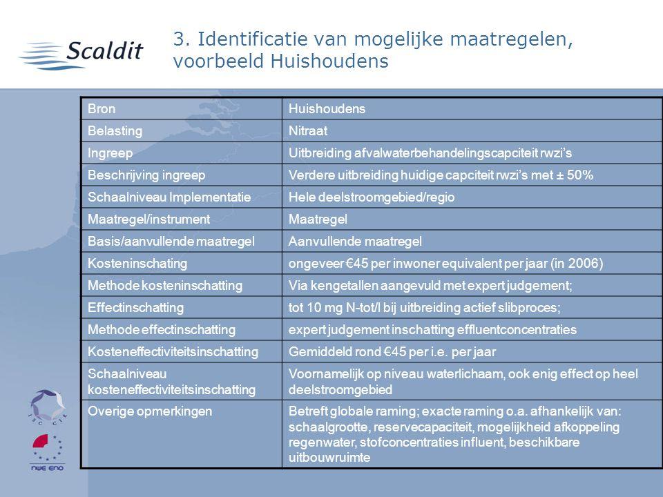 3. Identificatie van mogelijke maatregelen, voorbeeld Huishoudens