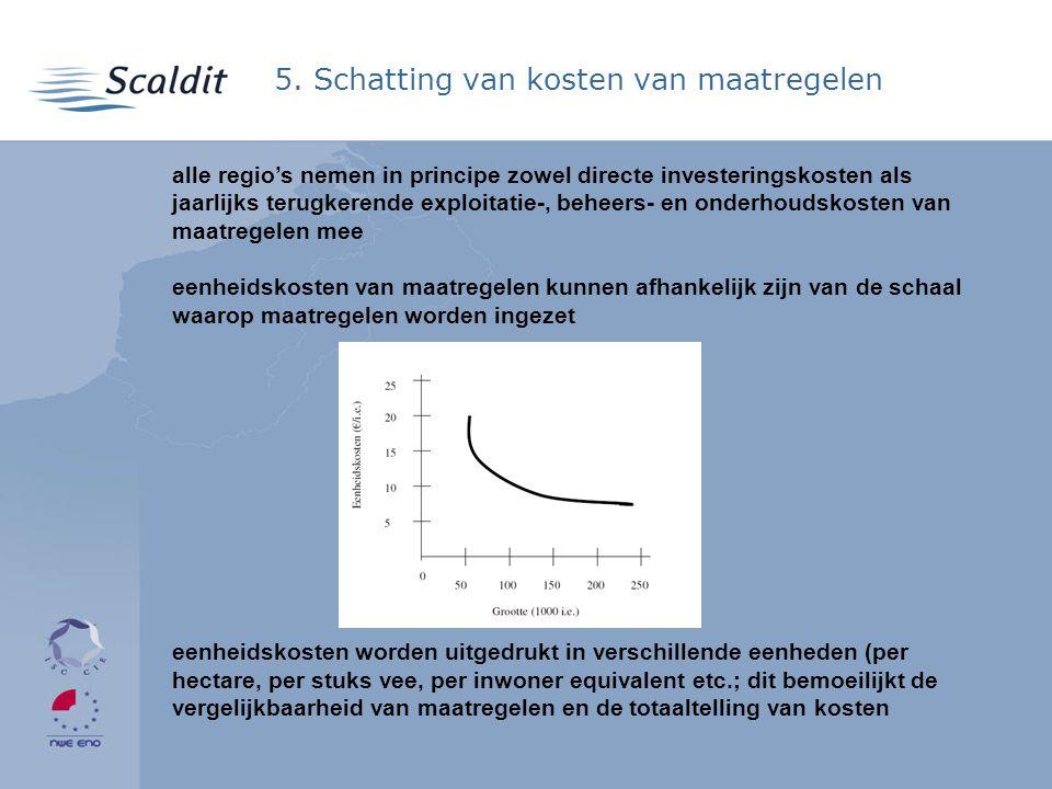 5. Schatting van kosten van maatregelen