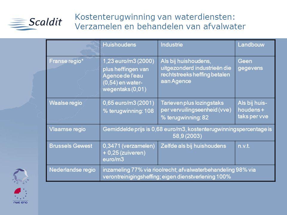4/2/2017 Kostenterugwinning van waterdiensten: Verzamelen en behandelen van afvalwater. Huishoudens.