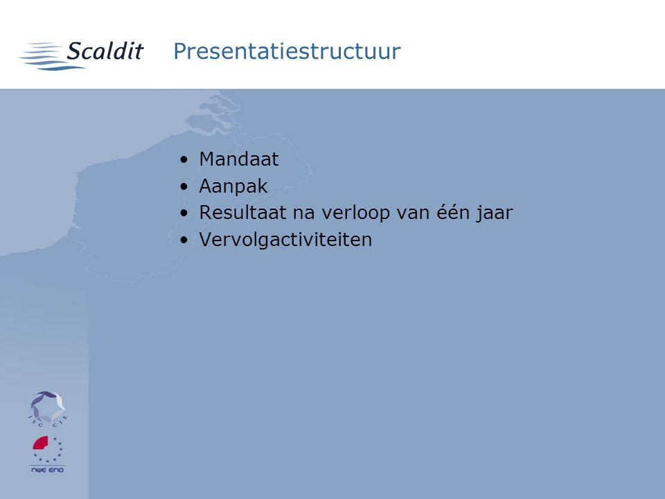 Presentatiestructuur