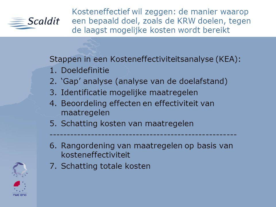 Stappen in een Kosteneffectiviteitsanalyse (KEA): Doeldefinitie