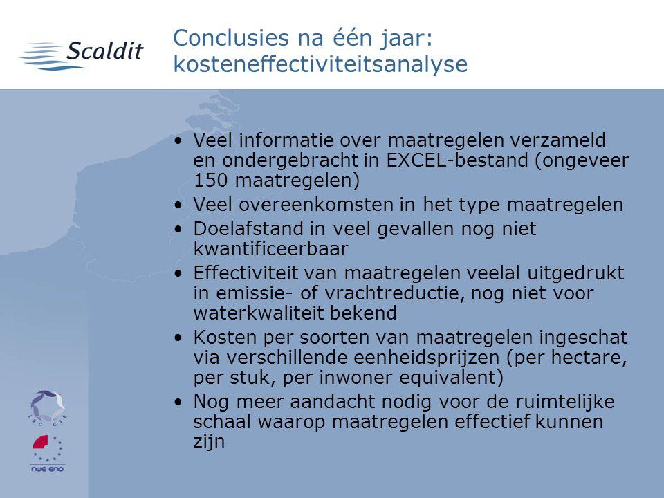 Conclusies na één jaar: kosteneffectiviteitsanalyse
