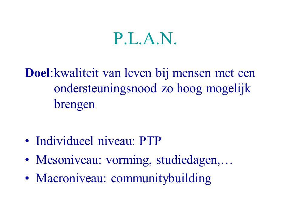 P.L.A.N. Doel: kwaliteit van leven bij mensen met een ondersteuningsnood zo hoog mogelijk brengen.