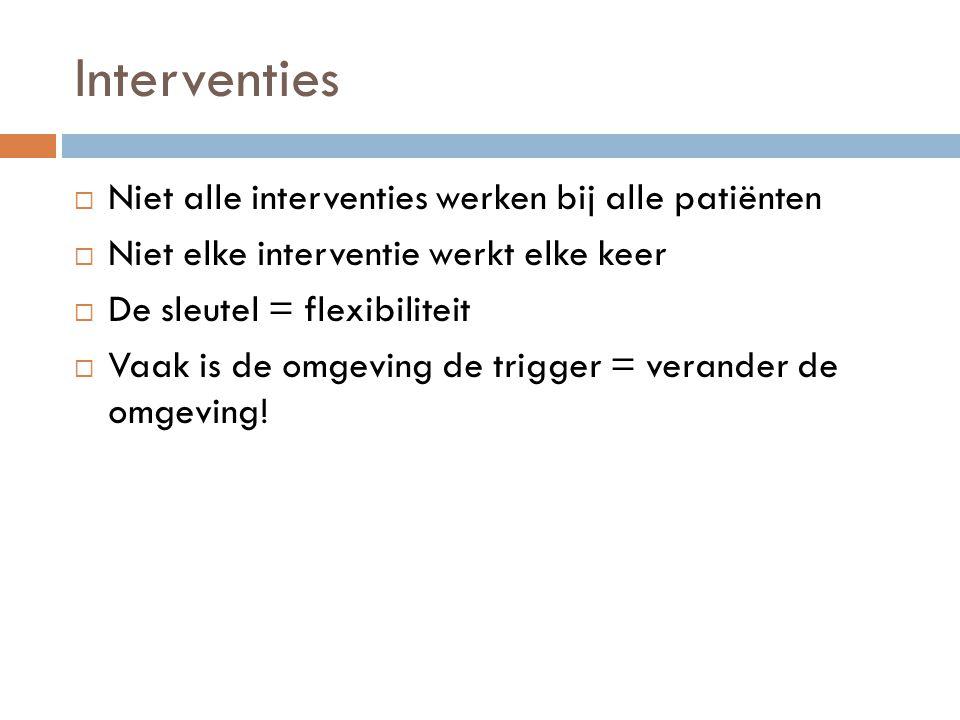 Interventies Niet alle interventies werken bij alle patiënten