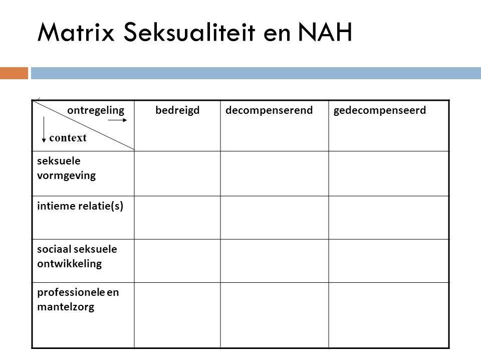 Matrix Seksualiteit en NAH (Bender en Nieuwstraten, 2006)