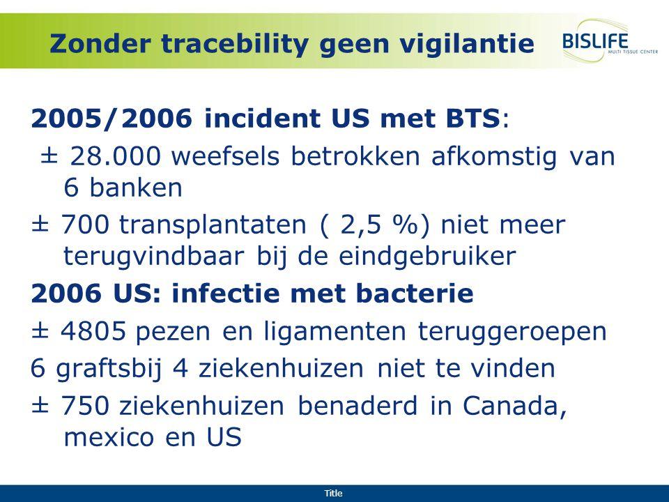 Zonder tracebility geen vigilantie