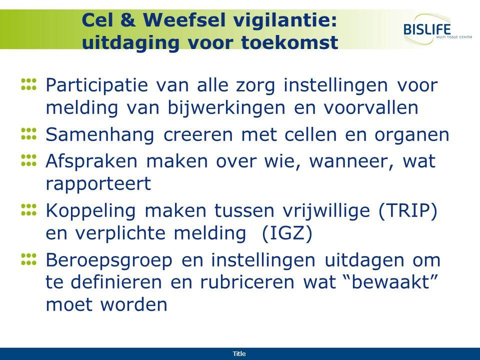 Cel & Weefsel vigilantie: uitdaging voor toekomst
