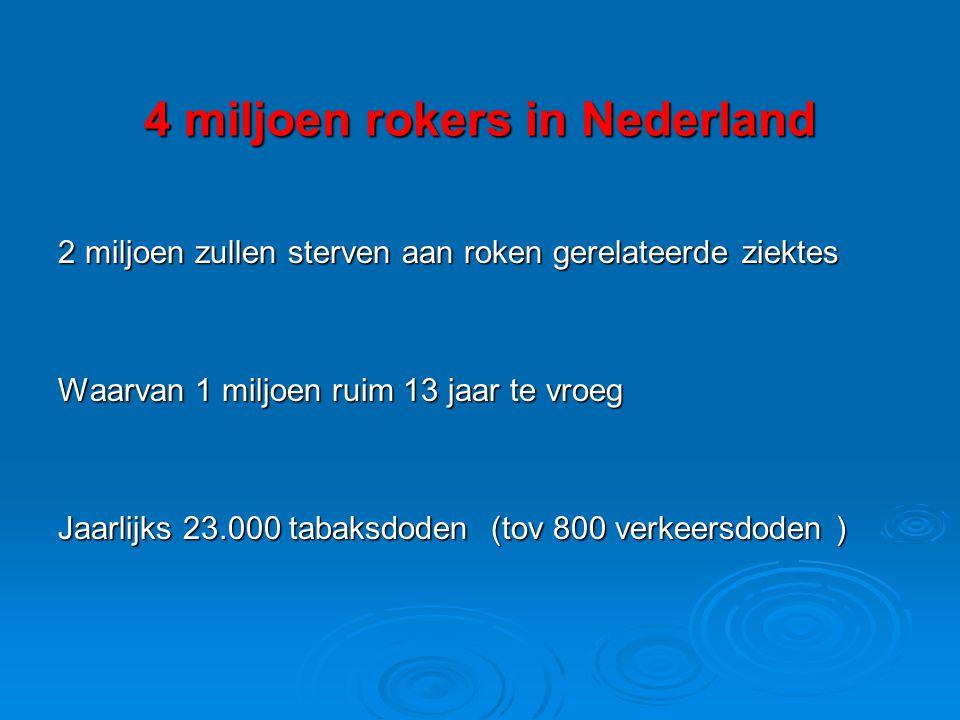 4 miljoen rokers in Nederland