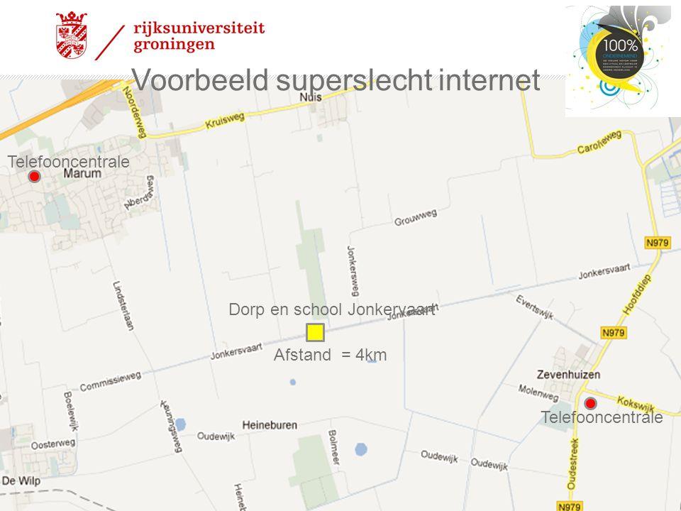Voorbeeld superslecht internet