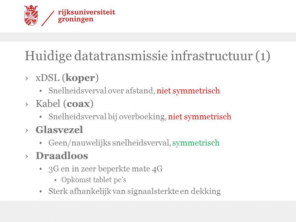 Huidige datatransmissie infrastructuur (1)