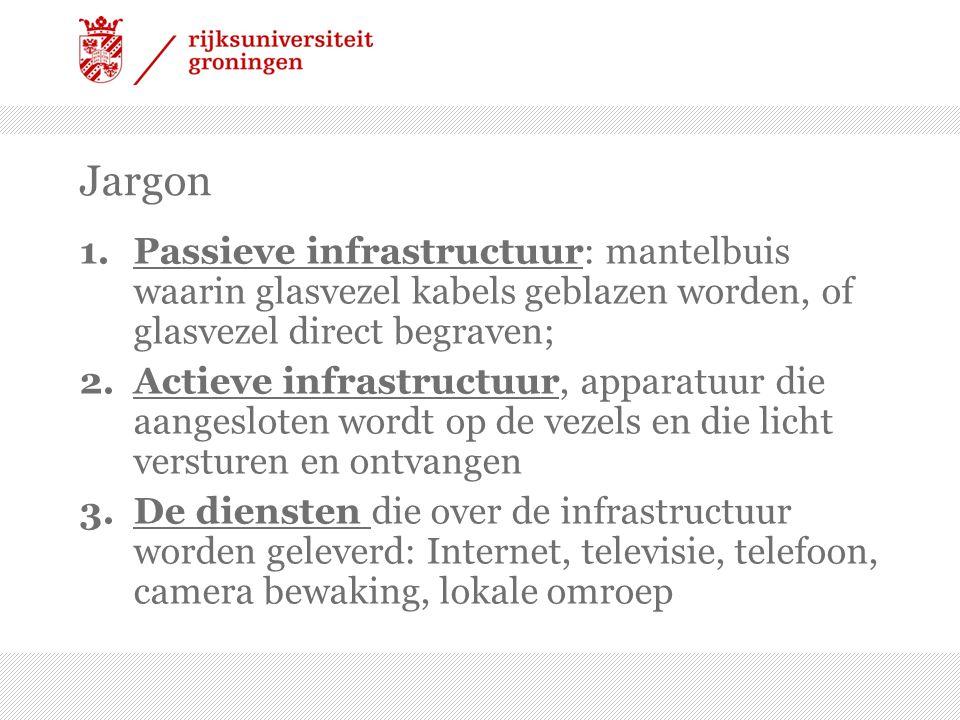 Jargon Passieve infrastructuur: mantelbuis waarin glasvezel kabels geblazen worden, of glasvezel direct begraven;