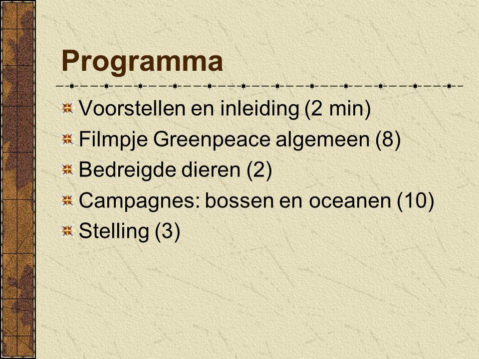 Programma Voorstellen en inleiding (2 min)