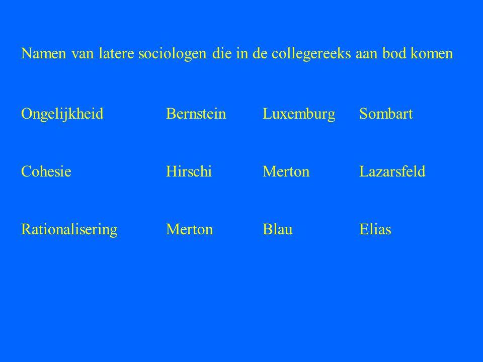 Namen van latere sociologen die in de collegereeks aan bod komen
