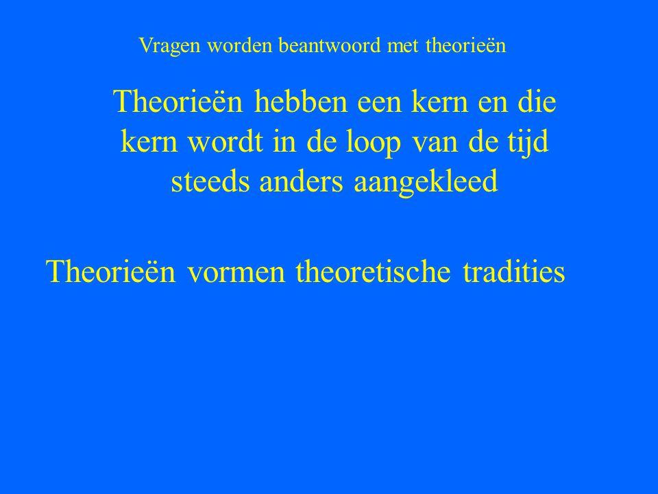 Theorieën vormen theoretische tradities