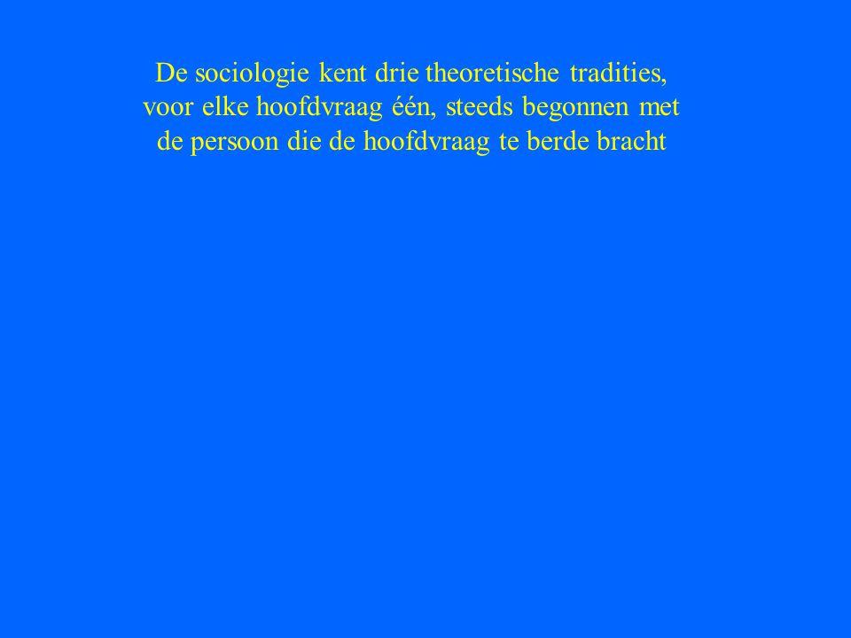 De sociologie kent drie theoretische tradities, voor elke hoofdvraag één, steeds begonnen met de persoon die de hoofdvraag te berde bracht