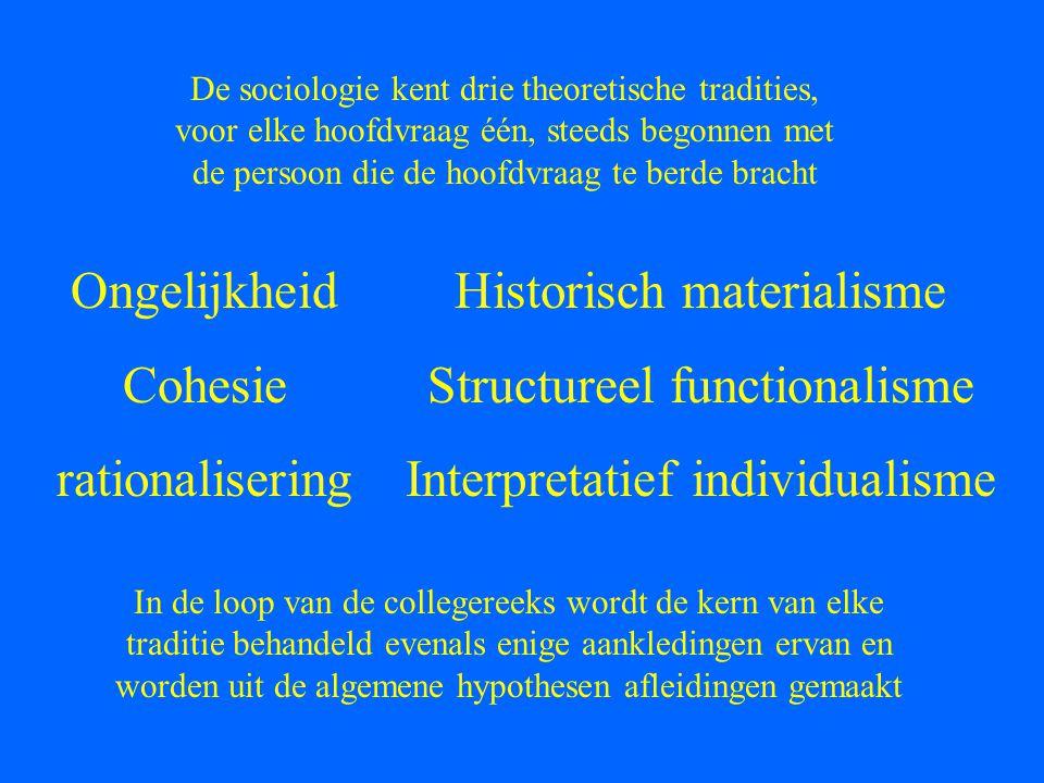 Historisch materialisme Structureel functionalisme