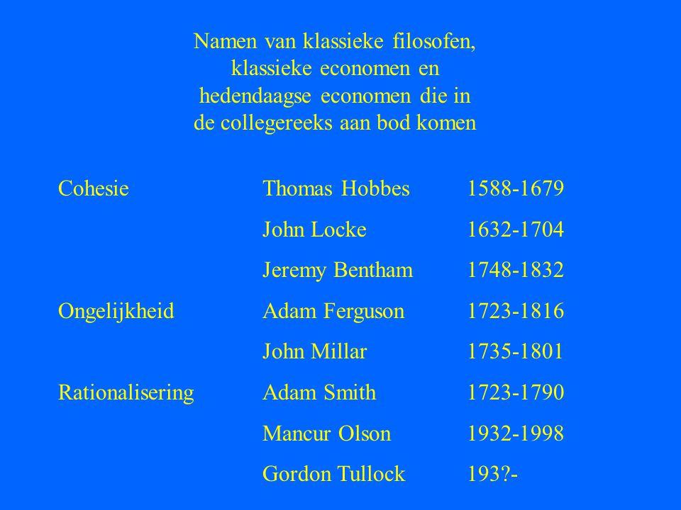 Namen van klassieke filosofen, klassieke economen en hedendaagse economen die in de collegereeks aan bod komen