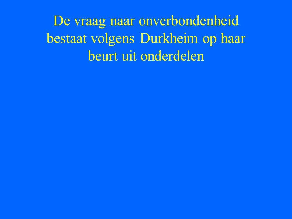 De vraag naar onverbondenheid bestaat volgens Durkheim op haar beurt uit onderdelen