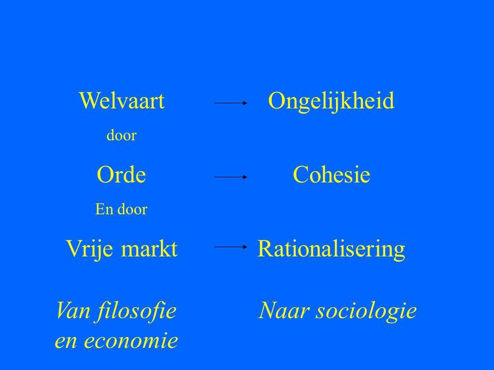 Van filosofie en economie Naar sociologie