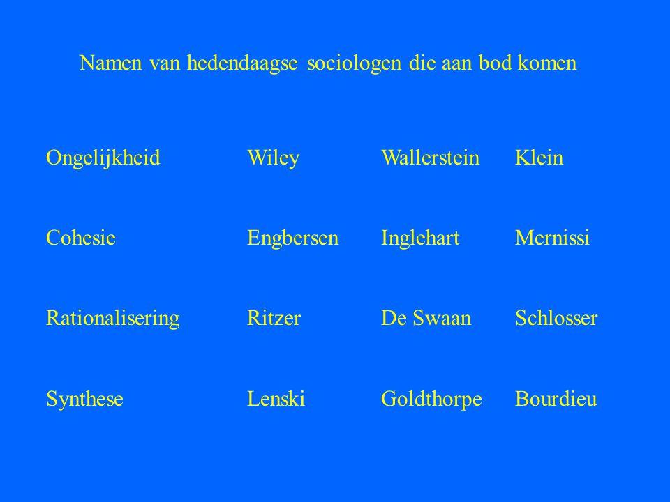 Namen van hedendaagse sociologen die aan bod komen