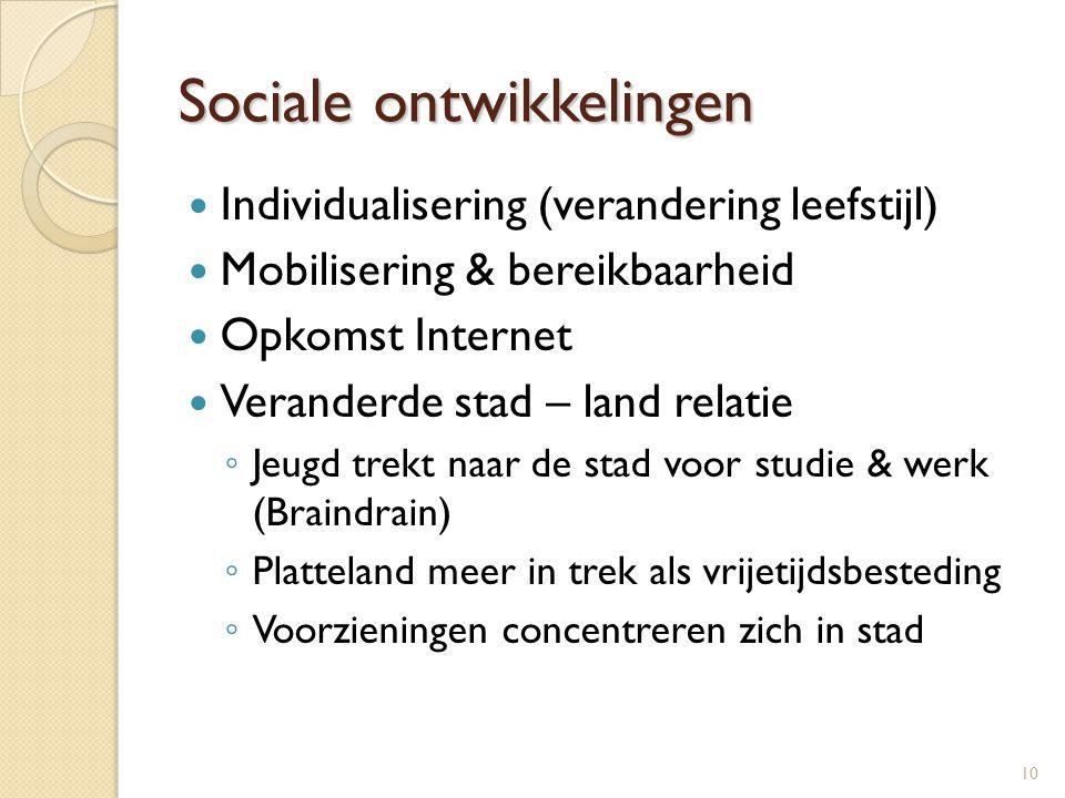 Sociale ontwikkelingen