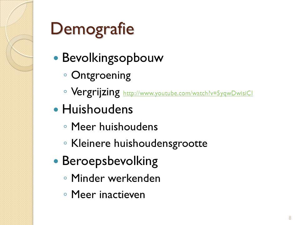 Demografie Bevolkingsopbouw Huishoudens Beroepsbevolking Ontgroening