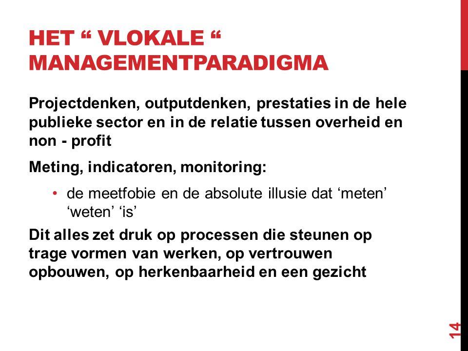 Het VLOKALE managementparadigma