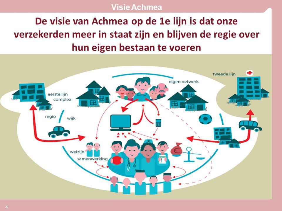 Visie Achmea De visie van Achmea op de 1e lijn is dat onze verzekerden meer in staat zijn en blijven de regie over hun eigen bestaan te voeren.