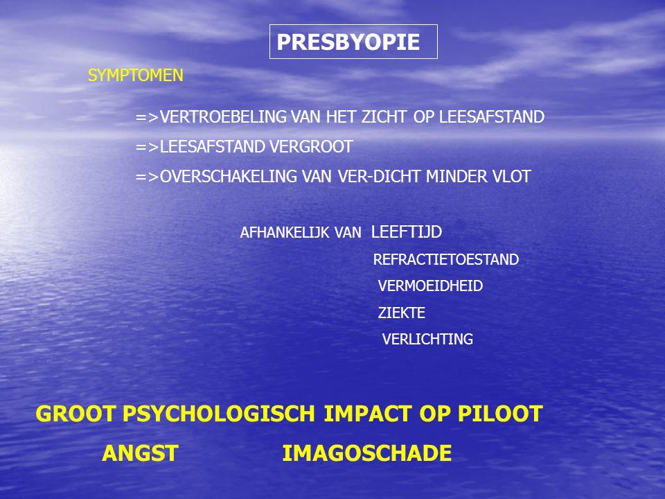 GROOT PSYCHOLOGISCH IMPACT OP PILOOT ANGST IMAGOSCHADE